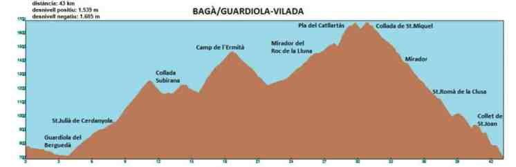 Etapa 3-Baga-Vilada