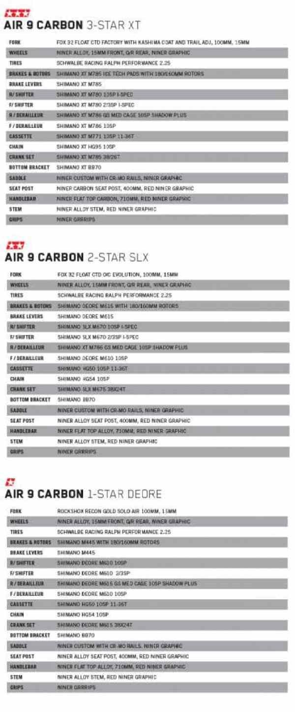 Air9carbon