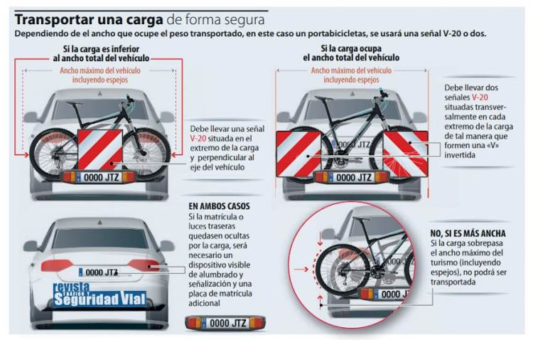 cómo cargar la bici en el coche
