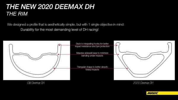 Ruedas-Mavic-deemaxDH-2020_4