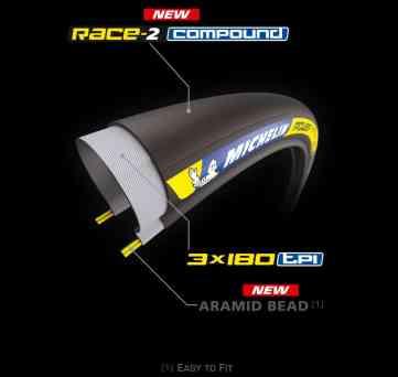 Michelin-Power-2020_5