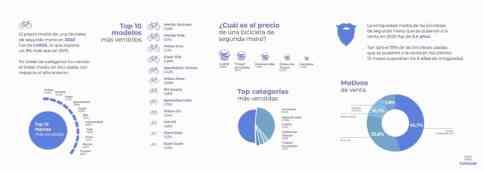 Informe-bicis-segunda-mano-2020-Tuvalum_3