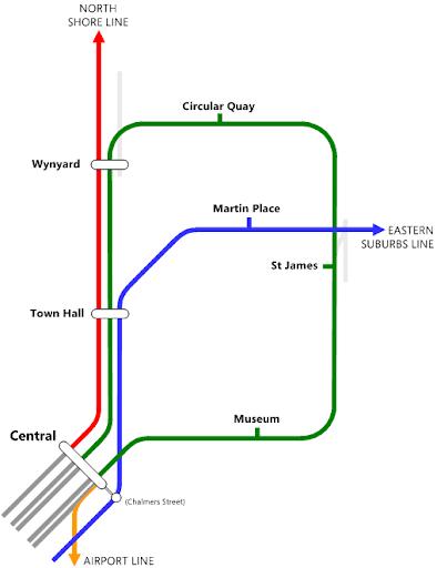 Sydney city circle map