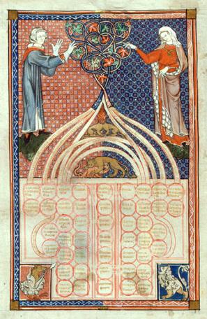Enluminure du manuscrit Le décret de Gratien
