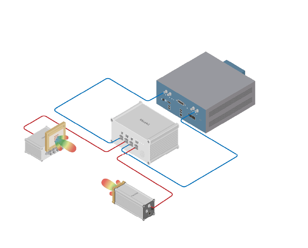 UD Box and SDR dual channel configuration
