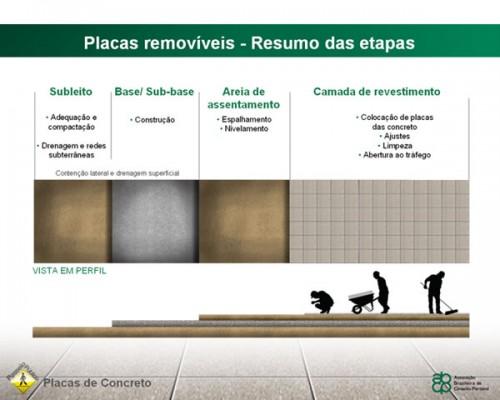 13_placas_removiveis_resumo