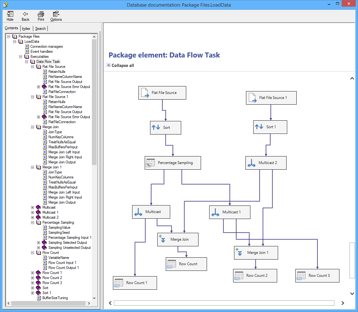 how to use data flow diagram wiring for a delco car radio document ssis package