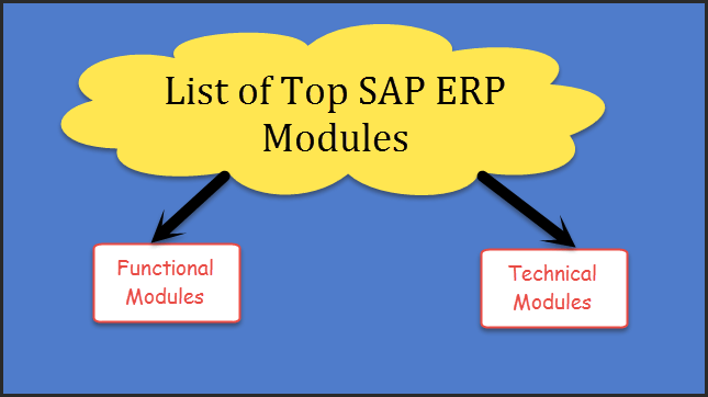 sap r 3 modules diagram 98 jeep grand cherokee stereo wiring erp complete list of