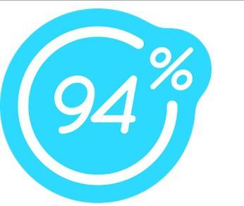 94% Simone Veil Réponse Sur solution jeux mobile