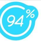 94% Vélo 2016 solution et réponse