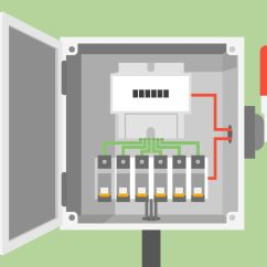 Electrical Panel Hazards Emg Active Pickup Wiring Diagram Inspection Safety Tips For Every Electrician