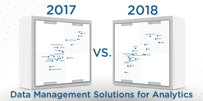 Whats Changed 2018 Gartner Magic Quadrant for Data Management Solutions for Analytics