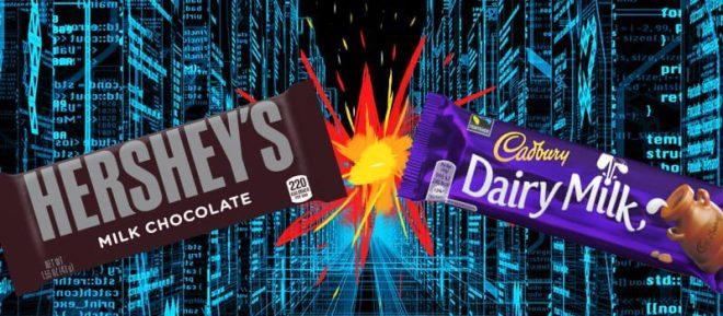 Presentation: ERP Case Study on Hersheys vs. Cadbury