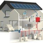 casa no gas risparmio energetico casa autosostenibile soluzioni solari devis barcaro