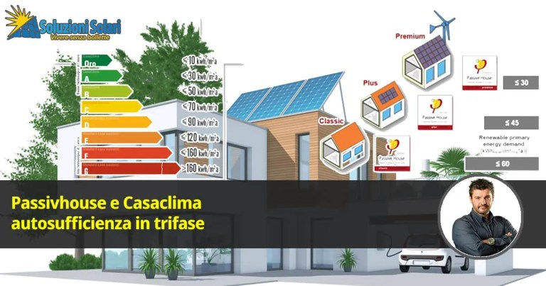 casaclima passivhouse casa passiva impianto elettrico impianto idraulico impianto di riscaldamento risparmio energetico autosufficienza