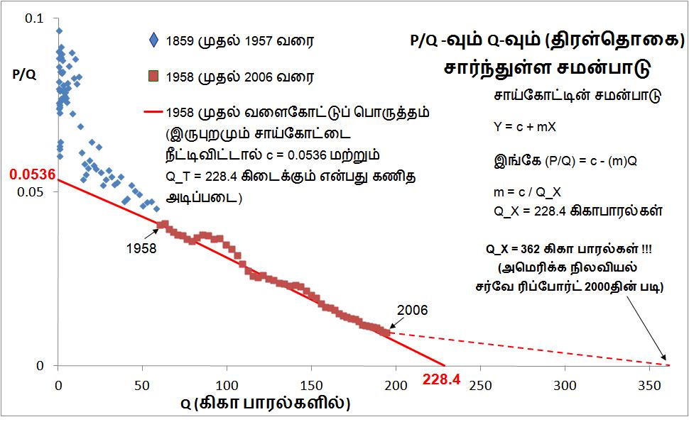 hubbert-tamil-02-usa-02