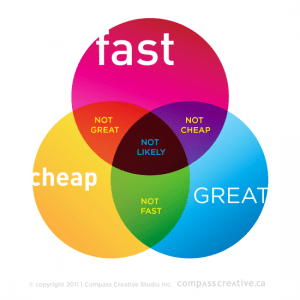 Fast_Cheap_Great_Quality_Scope_Time_Clock_Features_Requirements_Project_Management_Three_pick-two