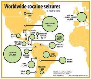 Worldwide_Cocaine_Seizures_Drug_Wars_Latin_America_US_Canada_UN_Mexico
