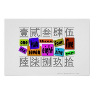 Chinese_Letters_English_Roman_Numbers_Pronunciation_Alphabets