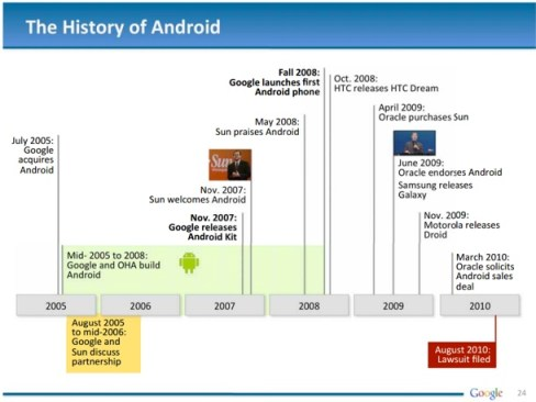 History_Android_Timeline_google_lawsuit_oracle_approves