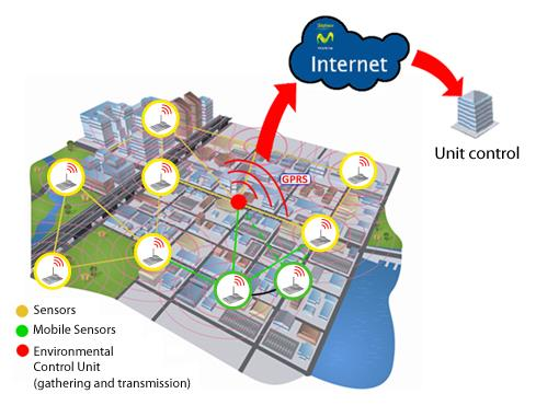 IOT part14-pic3