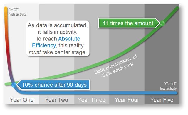 data_science_3