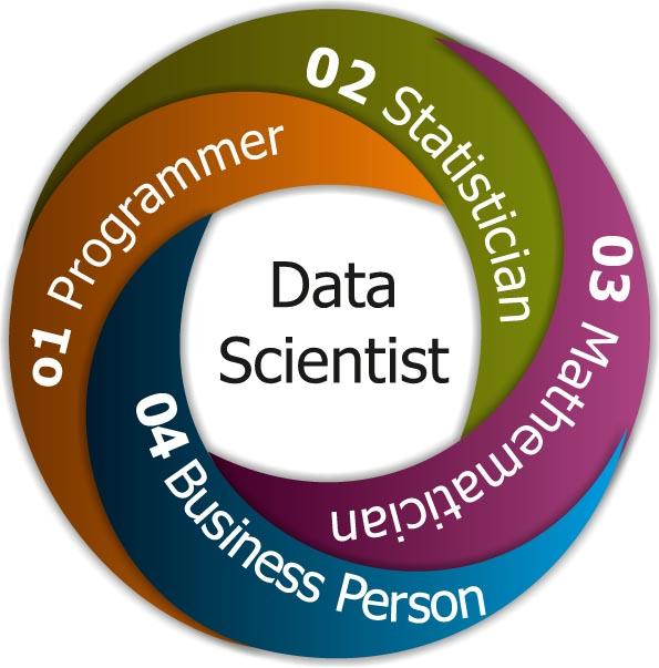 data-sciences-3-pic-1