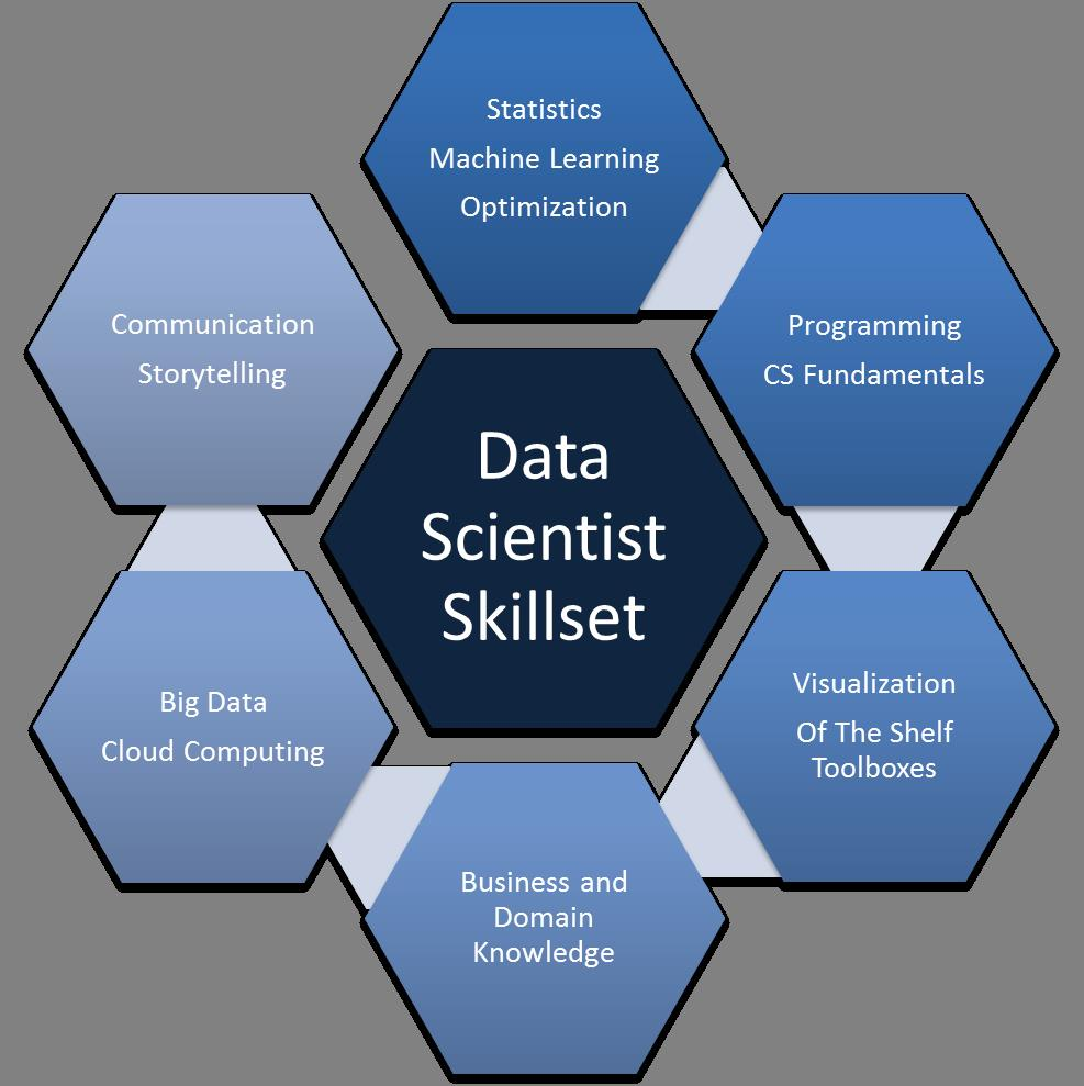 data-sciences-3-pic-3