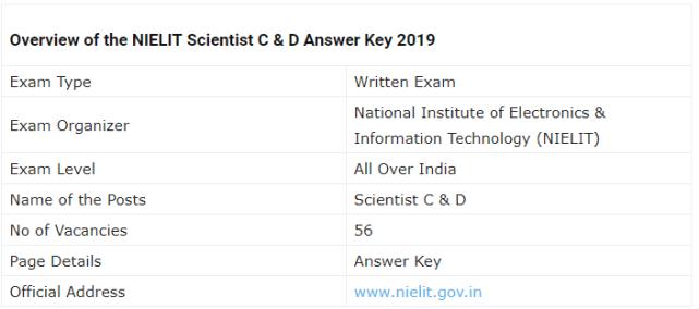 NIELIT Scientist C & D Examination 2019