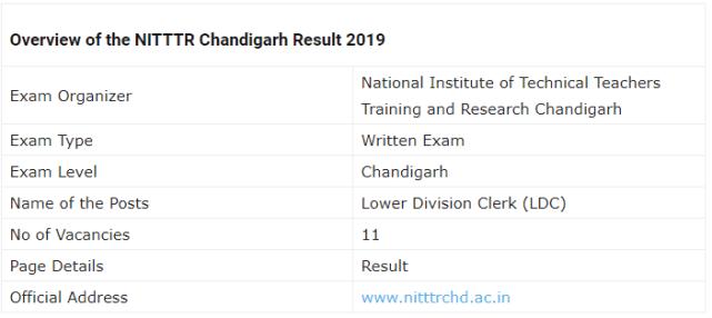 NITTTR Chandigarh LDC Examination Result 2019