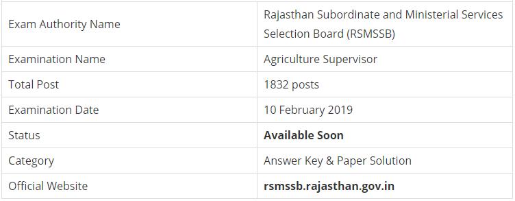 RSMSSB Agriculture Supervisor Examination 2019