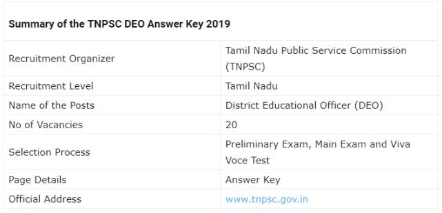 TNPSC DEO Examination 2019