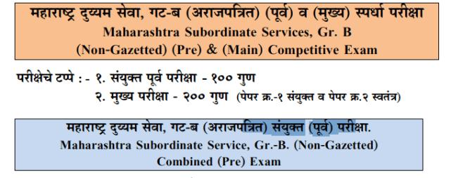 MPSC Subordinate Services Group B Prelims Examination 2019