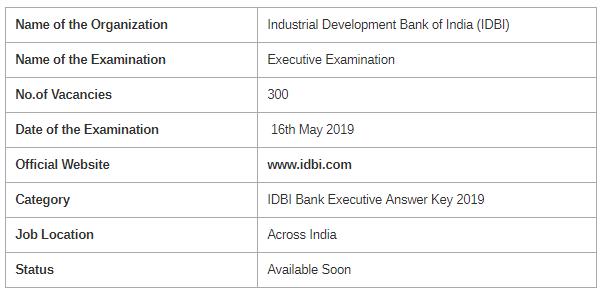 IDBI Bank Executive Examination 2021