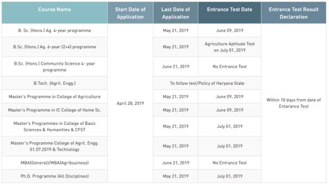 CCS HAU Entrance Examination 2019