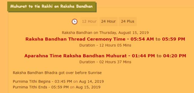 Raksha Bandhan Shubh Muhurat Timings to Tie Rakhi Ceremony 2019
