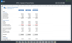 NFP Fin Cons GP