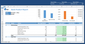 bank product report