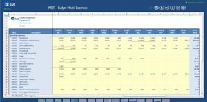 budgetingfordynamicsgp