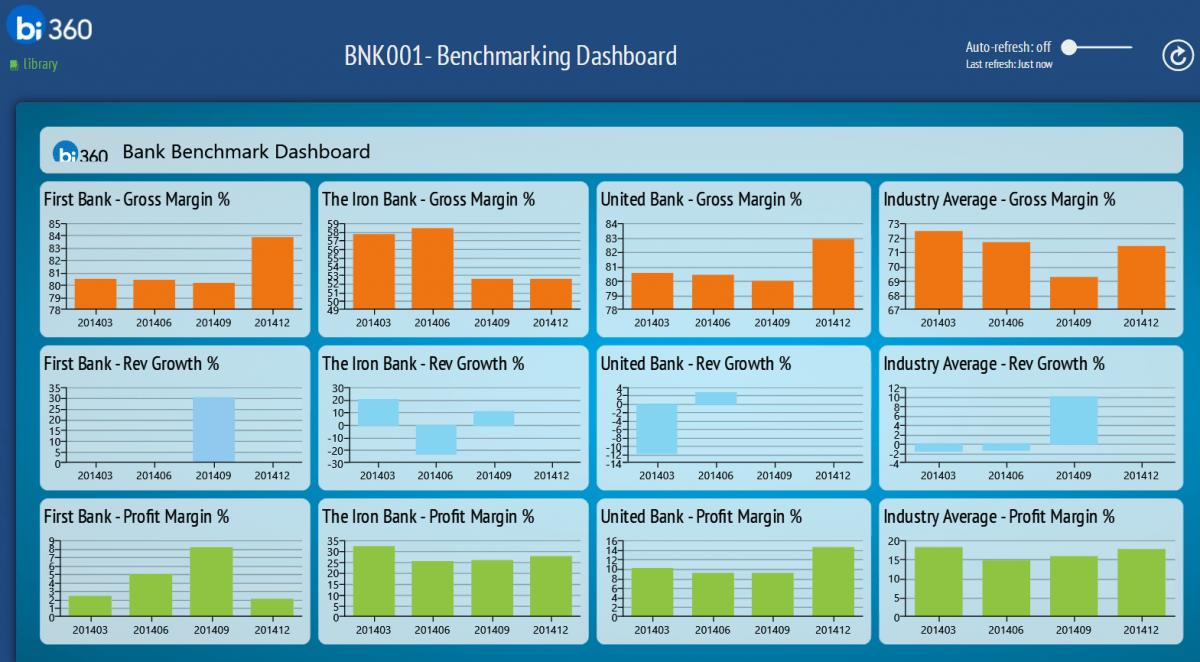 dashboard benchmarking