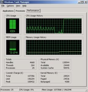 CPU Usage After Install Antivirus