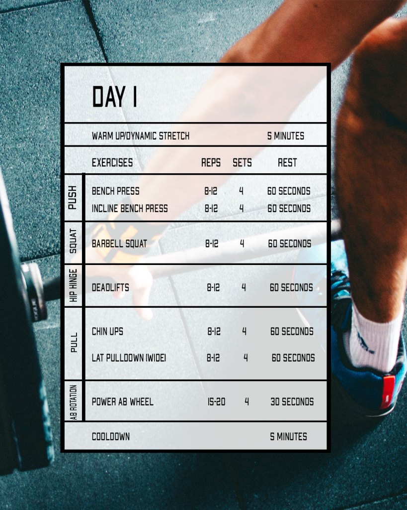 compound workout 1 for muscle growth