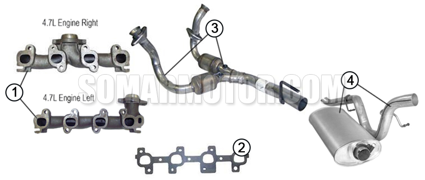 Exhaust Diagram for 1999-2004 Jeep Grand Cherokee WJ