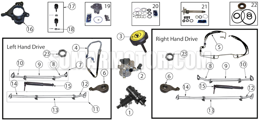Steering Diagram for Grand Cherokee WJ & WG (1999-2004)