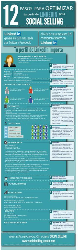 Infografía Social Selling Coach