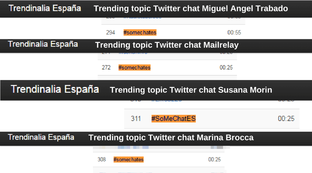 Trending topic Twitter chats