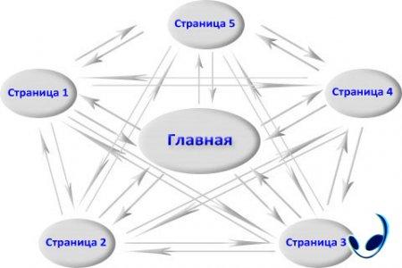 perelinkovka2