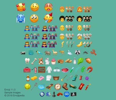 The Social Recap; week 23 - Emoji's