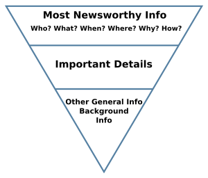 Dallas Social Media speaker J.R. Atkins recalls how to wrtie using the inverted pyramid style