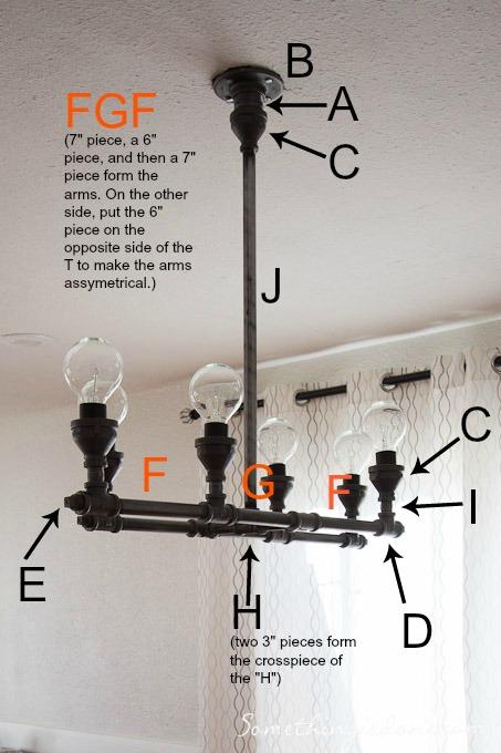 ceiling light fixture wiring diagram wu tang clan venn diy steel pipe chandelier